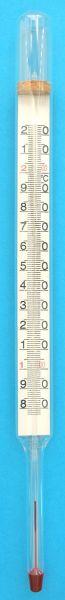 TFA Thermometereinsatz - 14.1020