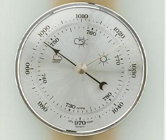 Barometer für Domestic 20.1067