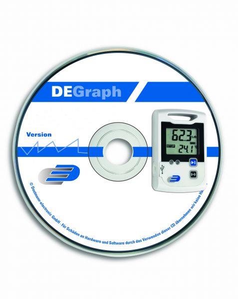 TFA Software DE Graph für LOG100 und LOG110 31.1041